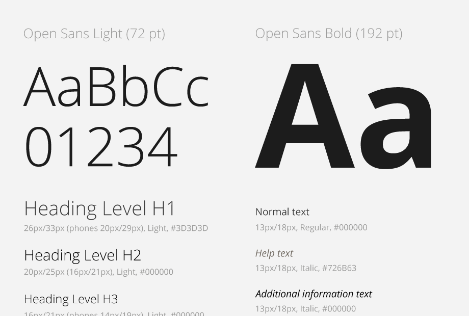 Example of the typography guide